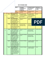 INCOTERMS_2000
