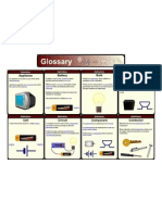 Glossary Electricity
