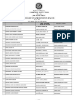 List of Senatorial Candidates for the 2013 Election