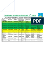 The Green Brick Road to April 1st