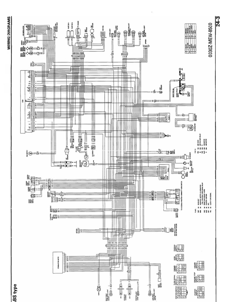 nt700v wiring diagrams rh scribd com honda deauville 650 wiring diagram honda nt650v deauville wiring diagram