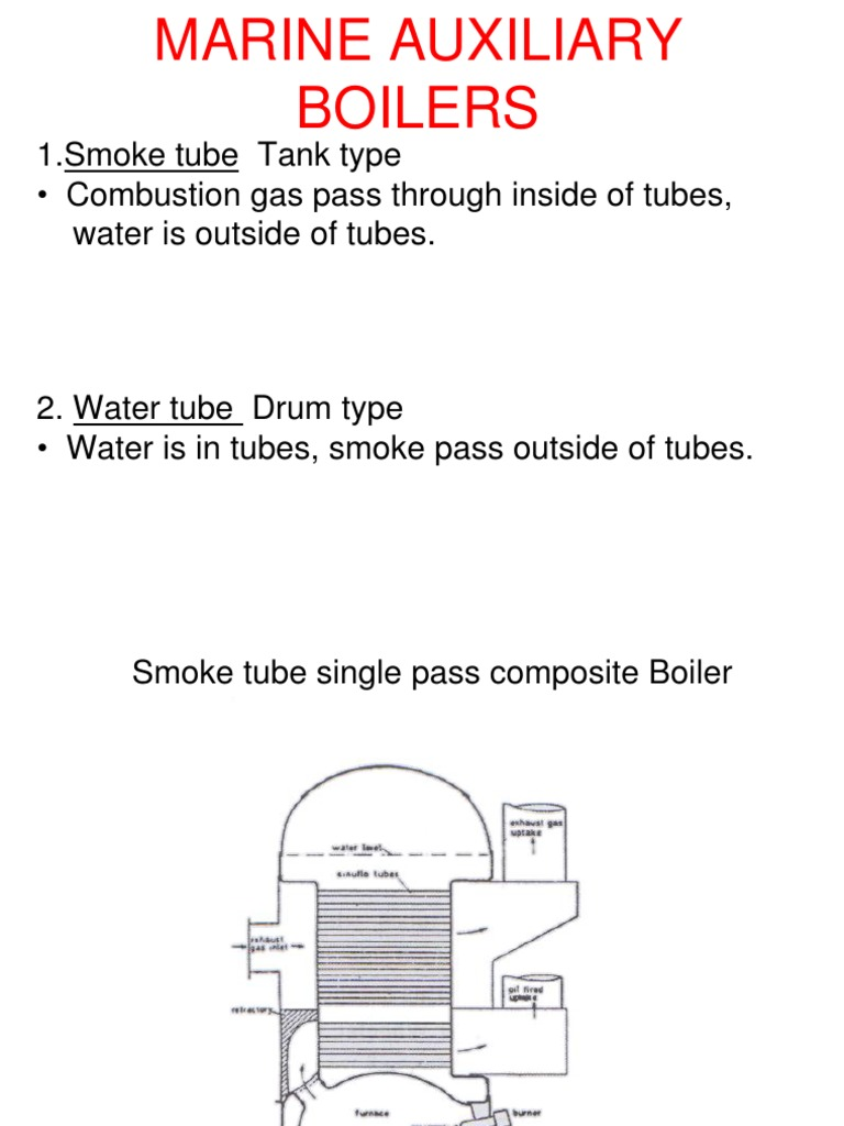 MARINE AUXILIARY BOILERS.ppt | Boiler | Applied And ...