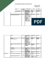 Planificare Calendaristica La Fizica Clasa a via Semestrul II