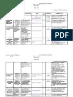 Planificare Dirigentie Clasa a Viiia .Doc Sem i.doc Conform Programei de La Minister