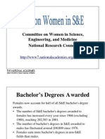 data on women in SE