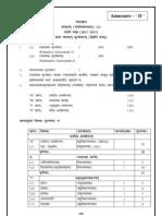 CBSE Sample Sanskrit SAII Class X 2013