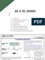 0electronica Tema 2 El Diodo