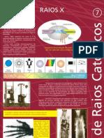 PRODUÇÃO DE RAIO X tubos-raios-catodicos-07