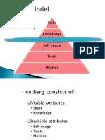 PPT of Ice Berg Model Presentation