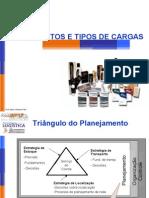 Aula 03 Produto Da Cadeia de Logística Prof. Mario Silvestri Filho