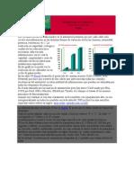Multiplexado en El Automovil Programa de Curso de Multiplexado