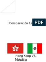 Comparación cultural Hong Kong VS. México
