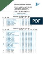 TABLAS FINALES - REGIONAL METROPOLITANO 2013
