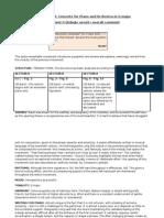 NGFL Ravel Movt 2 Analysis