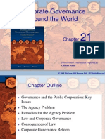 Ch21 - Corporate Governance