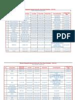 ExamSchdeule_2013-14.pdf
