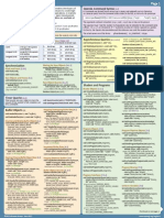 OpenGL Quick Reference