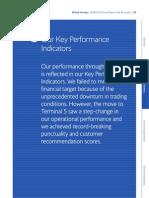 KPIs of BA