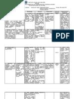Operativización del Plan de Fortalecimiento de Competencias del Personal Docente de INTECNA, Versión Mejorada