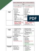 CARTEL DE CONTENIDOS DIVERSIFICADOS   ÁREA DE MATEMÁTICA  de 1° a 6 to grado