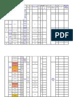 Tabel Perkembangan Processor AMD