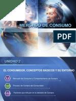 Mercado de Consumo