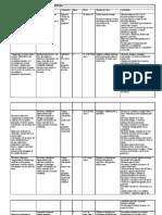 Todas Las Planificaciones Del Liceo(1)