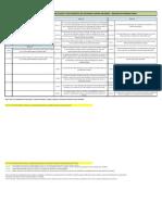 Checklist para elaboración de Planos y Documentos de SCI
