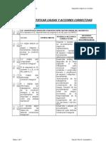 Guia Para Identificar Causas y Acciones Correctivas