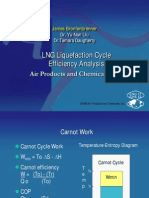 Lng Liquefaction Cycle