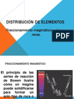 Distribución de element