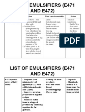 List of Emulsifiers (e471 and e472) | Types Of Chocolate