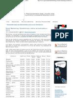 Email Marketing. Estadísticas MailChimp 2012