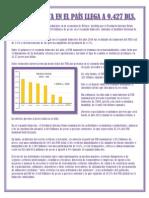 PIB PER CÁPITA EN EL PAÍS LLEGA A 9