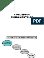 1-Conceptp, Potencia Todo