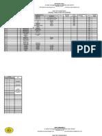 Daftar Inventaris Bengkel TKJ