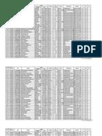 Data E-ktp Untuk Rt-rt