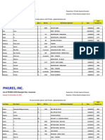 PhilRES - AIPO Receipt Nos (as of Dec 31 2012)