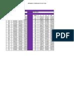 Appendix A Green Dot Contract 2011-2013