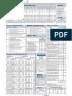 Novedades Fiscales - Ambito Financiero - 12/2012