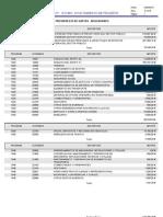 Estado de Gastos 2013-1