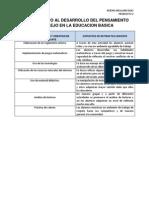 Acercamiento Al Desarrollo Del Pensamiento Complejo en La Educacion Basica