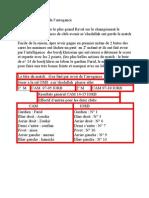 Cam PDF