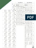 JAPANESE Alphabet in Farsi