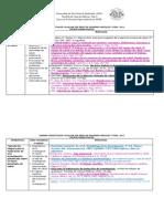 Listado de Temas Para Parciales Bibliografia 2012
