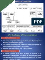 Lec 02 Company Act