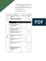 CRONOGRAMA DE ORIENTACIÓN PROFESIOGRÁFICA ENE JUN 2013
