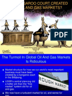 Oil Price in the Market - The actual state of Supply and Demand