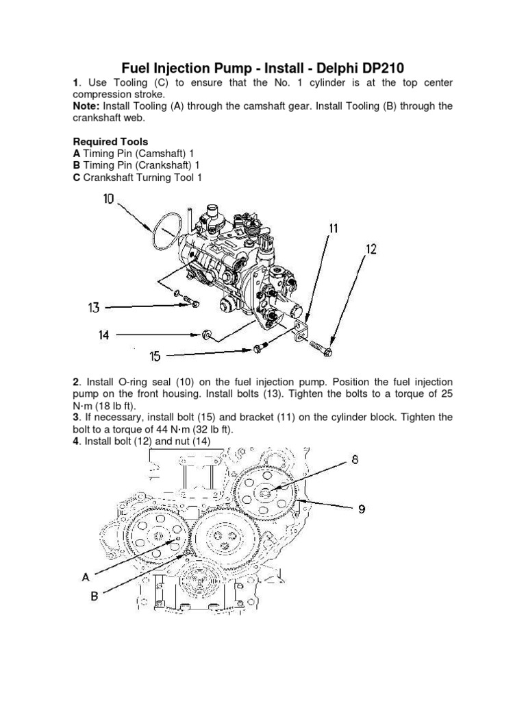 Delphi Injection Pump Timing Cav Diagram More Famous Lucas Point Technology Actively Involved D E S R P T O Nthe Ro Ry Offers Flexible Carwood Forefront Provide Quality Top Manufacturers Such Dfi Important