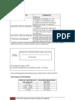 Apuntes de neonatología.pdf